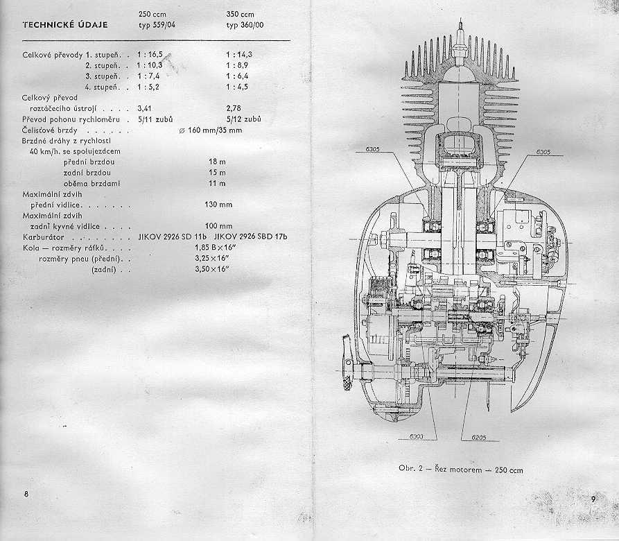 jawa 350 typ 360 manual